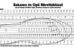 Méret  táblázat